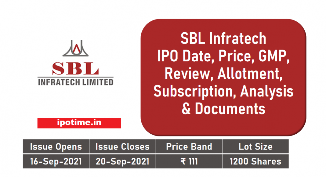 SBL Infratech IPO