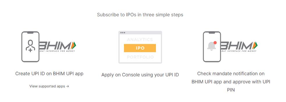 Zerodha IPO Apply 3 steps